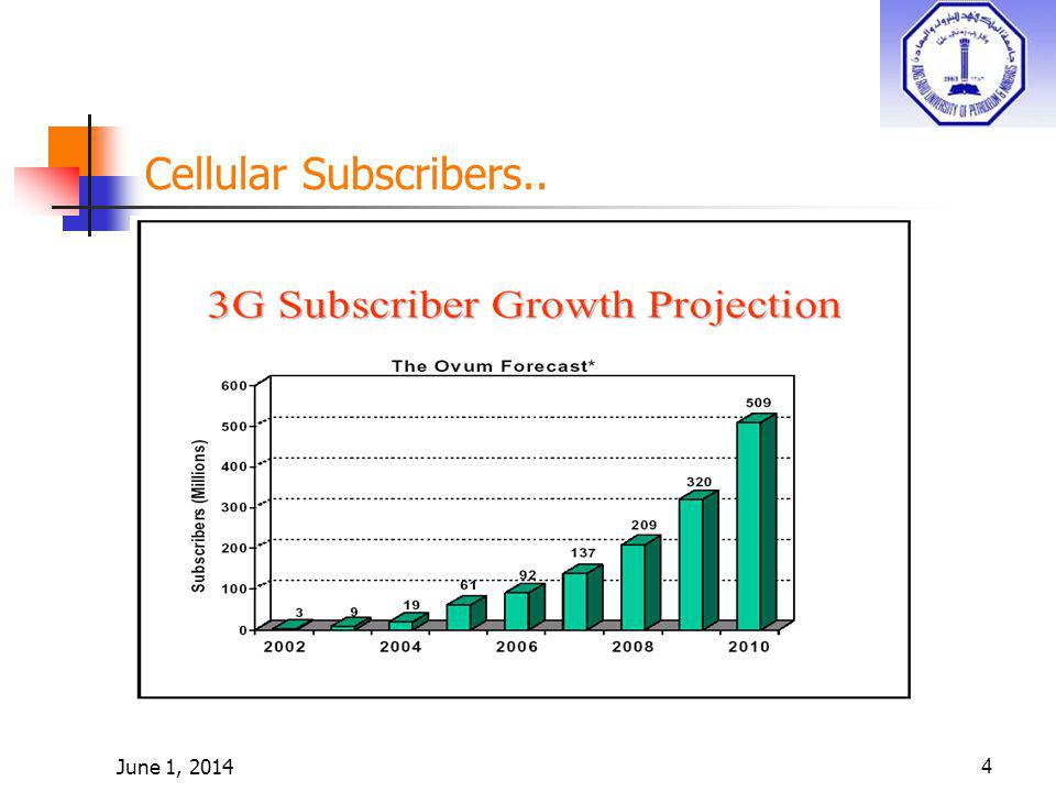 June 1, 20144 Cellular Subscribers..