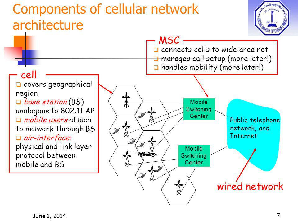 June 1, 20148 Cellular networks: the first hop Two techniques for sharing mobile-to-BS radio spectrum combined FDMA/TDMA: divide spectrum in frequency channels, divide each channel into time slots CDMA: code division multiple access frequency bands time slots