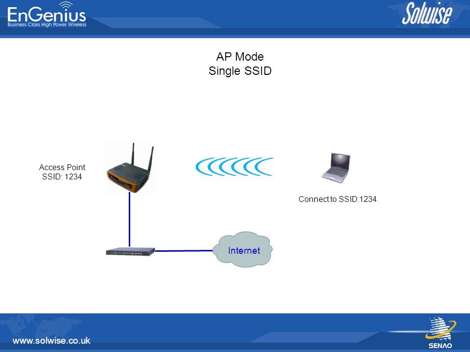 www.solwise.co.uk AP Mode Multiple SSID SSID 123 SSID 456 SSID 789 Internet VLAN manage switch