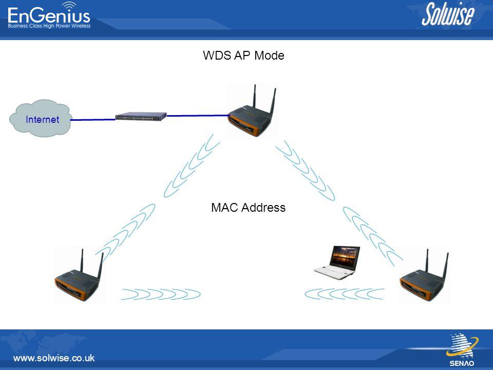 www.solwise.co.uk Internet Client Bridge Mode AP Client Bridge