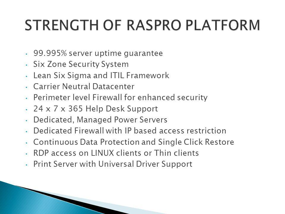 99.995% server uptime guarantee Six Zone Security System Lean Six Sigma and ITIL Framework Carrier Neutral Datacenter Perimeter level Firewall for enh