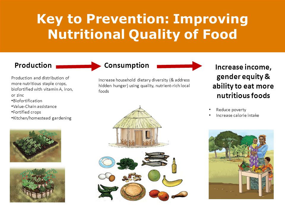 Increase household dietary diversity (& address hidden hunger) using quality, nutrient-rich local foods Key to Prevention: Improving Nutritional Quality of Food Production and distribution of more nutritious staple crops, biofortified with vitamin A, iron, or zinc Biofortification Value-Chain assistance Fortified crops Kitchen/homestead gardening ProductionConsumption Increase income, gender equity & ability to eat more nutritious foods Reduce poverty Increase calorie intake