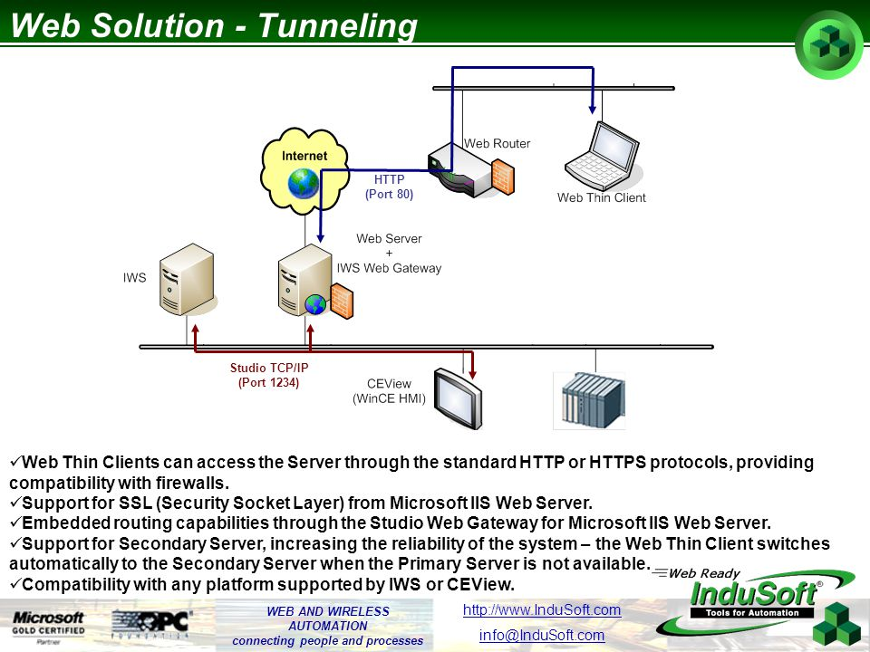 WEB AND WIRELESS AUTOMATION connecting people and processes http://www.InduSoft.com info@InduSoft.com Web Solution - Security Traditional Features: Server controls the client access Data encryption (RC6) Enhanced Features: Support for standard firewall configuration (web tunneling) Support for HTTPS (SSL - Security Socket Layer) and routing capabilities