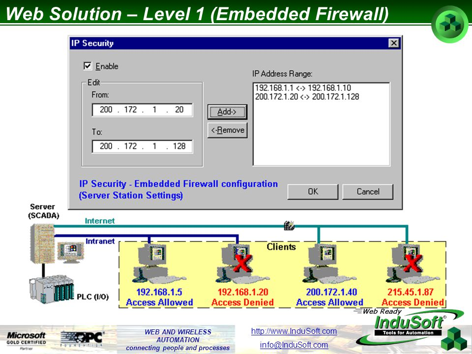 WEB AND WIRELESS AUTOMATION connecting people and processes http://www.InduSoft.com info@InduSoft.com Web Solution – Level 1 (Embedded Firewall)