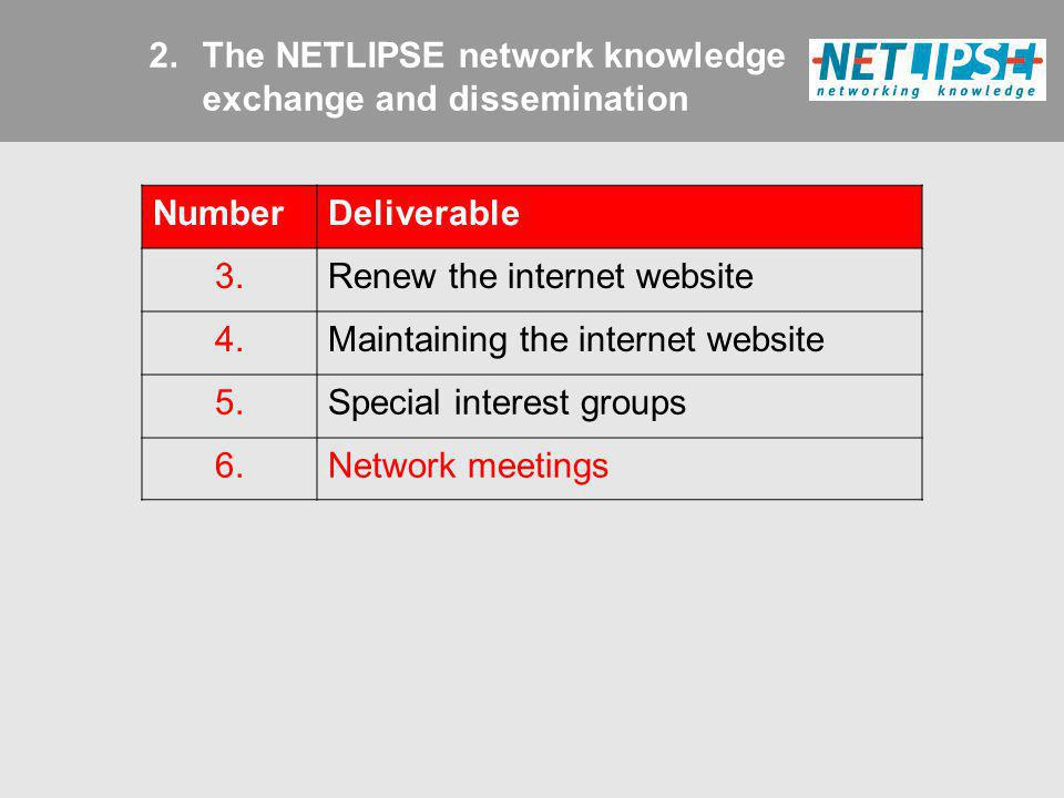 NumberDeliverable 3.Renew the internet website 4.Maintaining the internet website 5.Special interest groups 6.Network meetings
