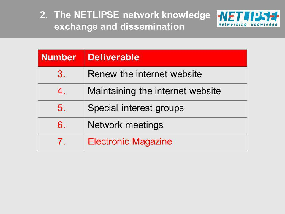 2.The NETLIPSE network knowledge exchange and dissemination NumberDeliverable 3.Renew the internet website 4.Maintaining the internet website 5.Specia