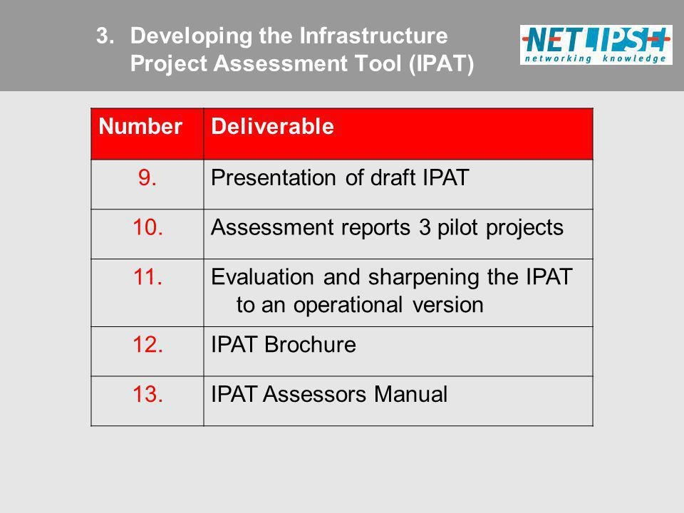 NumberDeliverable 9.Presentation of draft IPAT 10.Assessment reports 3 pilot projects 11.Evaluation and sharpening the IPAT to an operational version