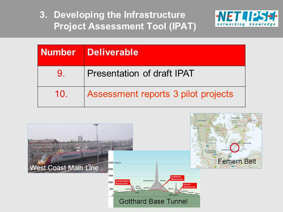 NumberDeliverable 9.Presentation of draft IPAT 10.Assessment reports 3 pilot projects West Coast Main Line Gotthard Base Tunnel Femern Belt