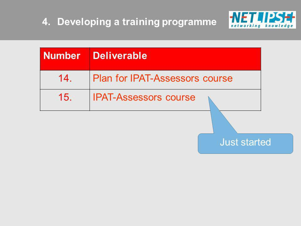 4.Developing a training programme NumberDeliverable 14.Plan for IPAT-Assessors course 15.IPAT-Assessors course Just started