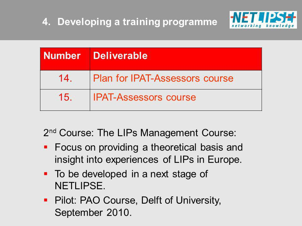 4.Developing a training programme NumberDeliverable 14.Plan for IPAT-Assessors course 15.IPAT-Assessors course 2 nd Course: The LIPs Management Course