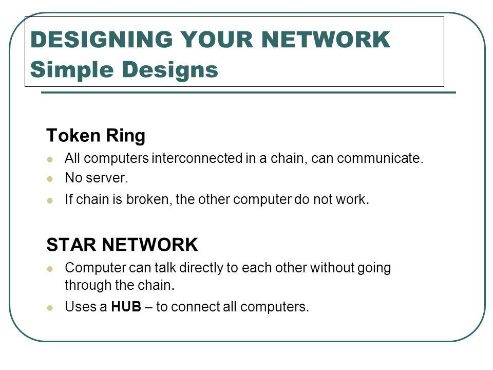 DESIGNING YOUR NETWORK Simple Designs Token Ring All computers interconnected in a chain, can communicate.
