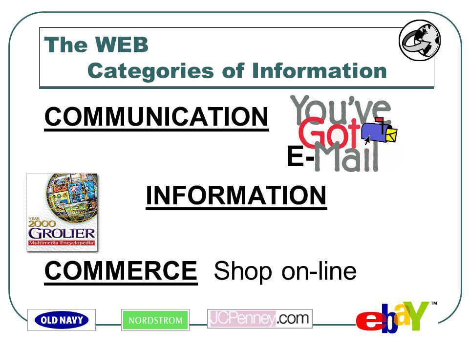The WEB Categories of Information COMMUNICATION E- INFORMATION COMMERCE Shop on-line