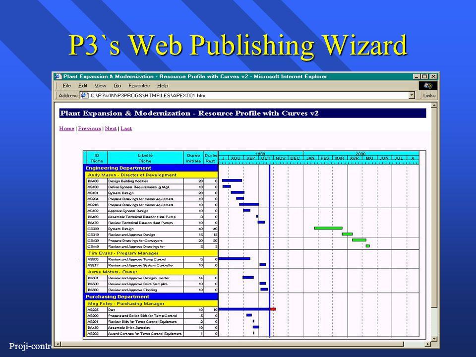 Proji-controle6/1/2014 P3`s Web Publishing Wizard