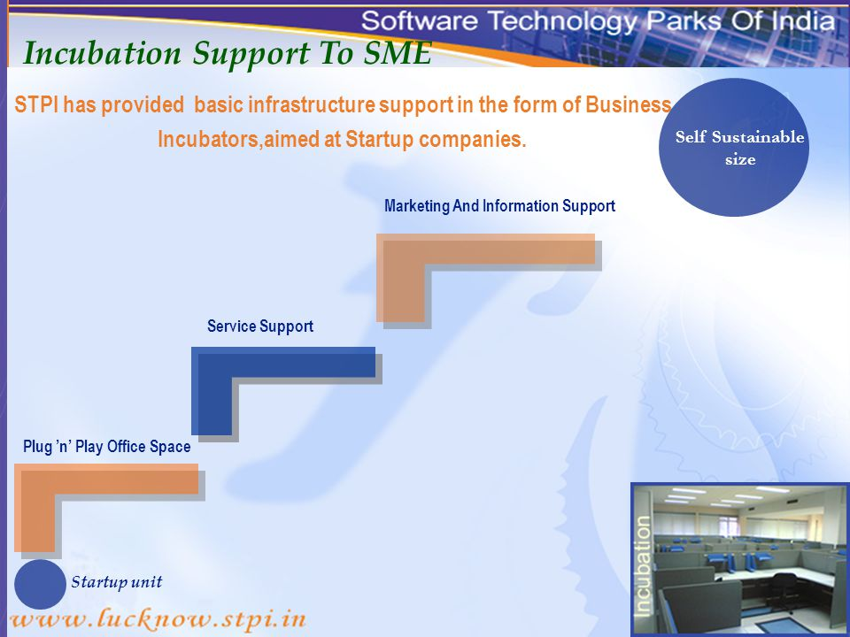 STPI provides the following facilities under Incubation Services: Modular build up area which is ready to use by Software Entrepreneurs.