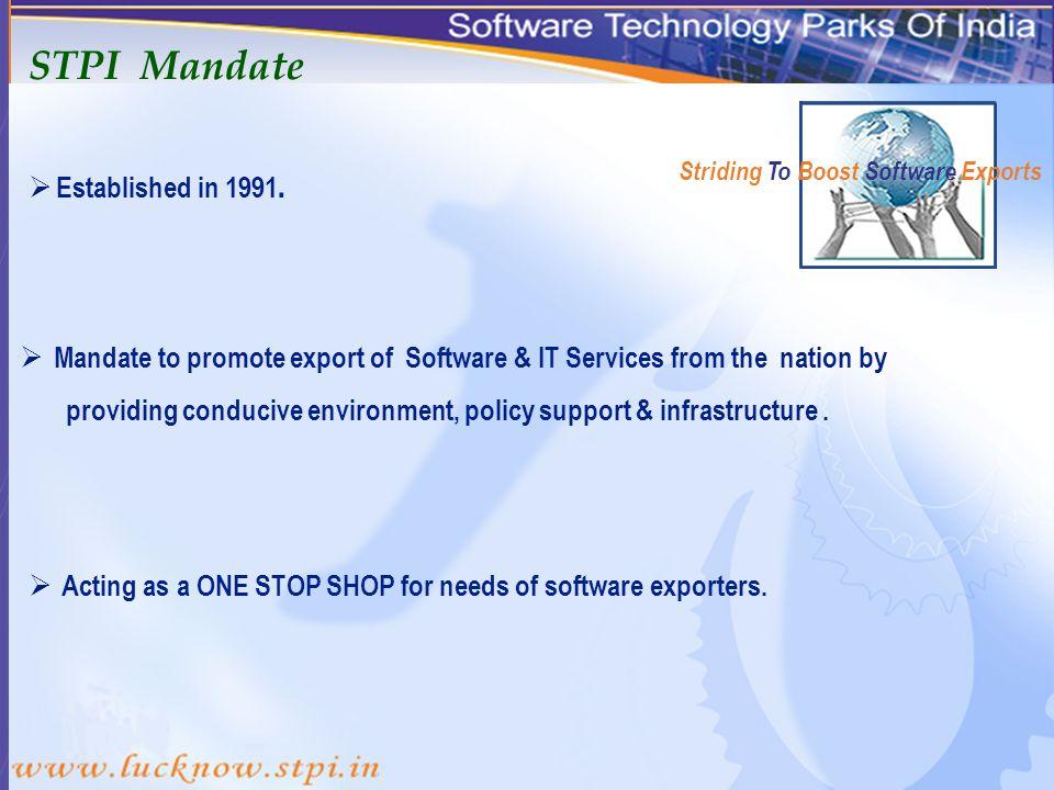 STPI Mandate Established in 1991.