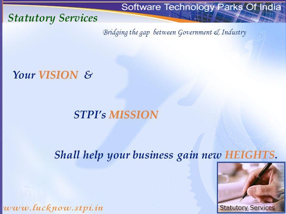 Providing statutory services to 18 units.Present Scenario Reliable data-comm.