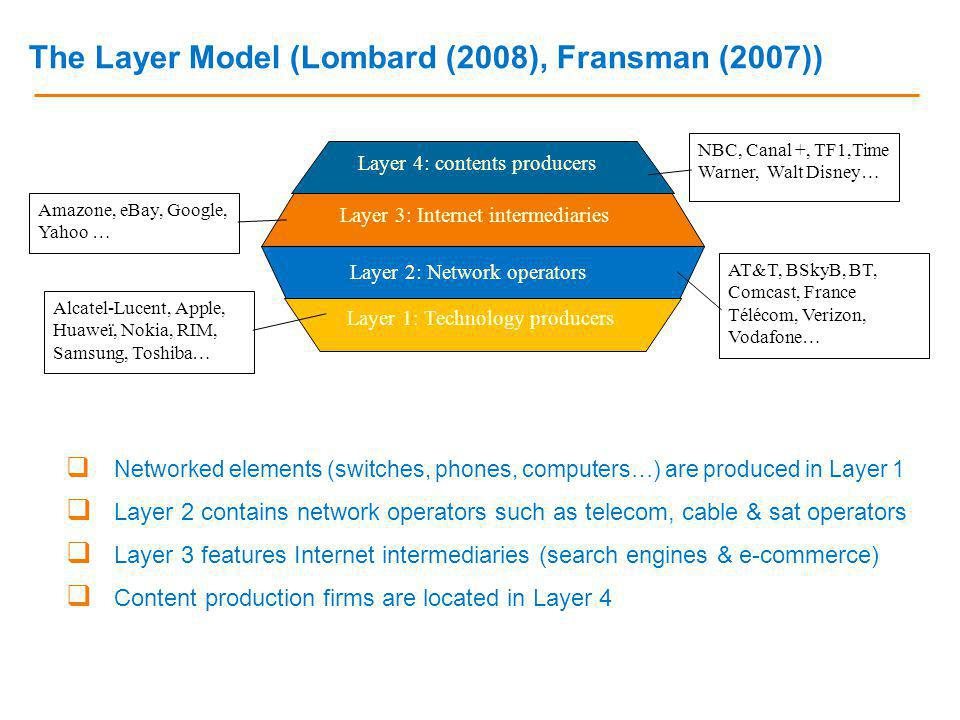 The Layer Model (Lombard (2008), Fransman (2007)) Layer 4: contents producers Layer 3: Internet intermediaries Layer 2: Network operators Layer 1: Technology producers NBC, Canal +, TF1,Time Warner, Walt Disney… AT&T, BSkyB, BT, Comcast, France Télécom, Verizon, Vodafone… Alcatel-Lucent, Apple, Huaweï, Nokia, RIM, Samsung, Toshiba… Amazone, eBay, Google, Yahoo … Networked elements (switches, phones, computers…) are produced in Layer 1 Layer 2 contains network operators such as telecom, cable & sat operators Layer 3 features Internet intermediaries (search engines & e-commerce) Content production firms are located in Layer 4