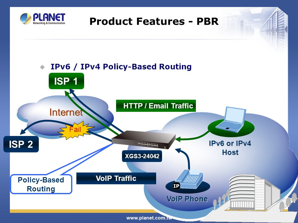 19 / 47 Product Features - PBR IPv6 / IPv4 Policy-Based Routing Internet ISP 1 ISP 2 IPv6 or IPv4 Host HTTP / Email Traffic VoIP Traffic Policy-Based