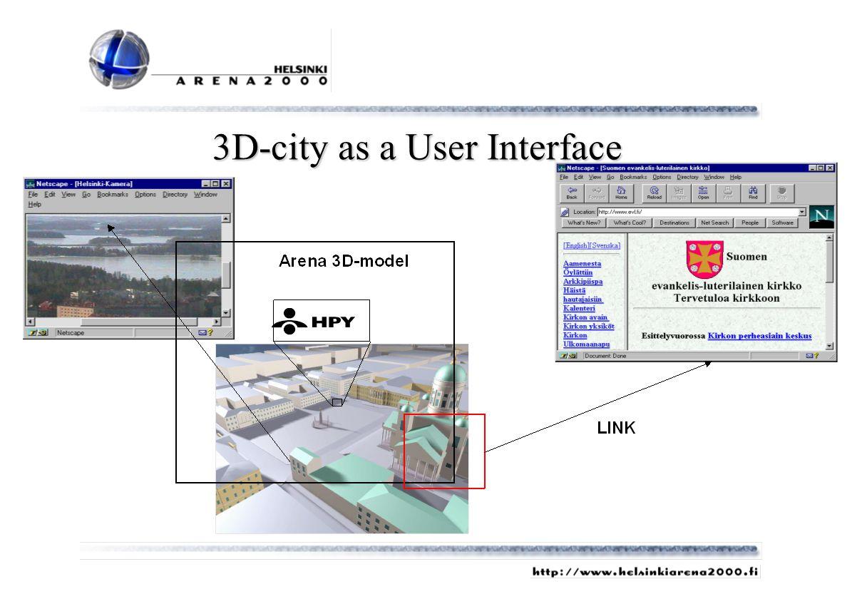 3D-city as a User Interface