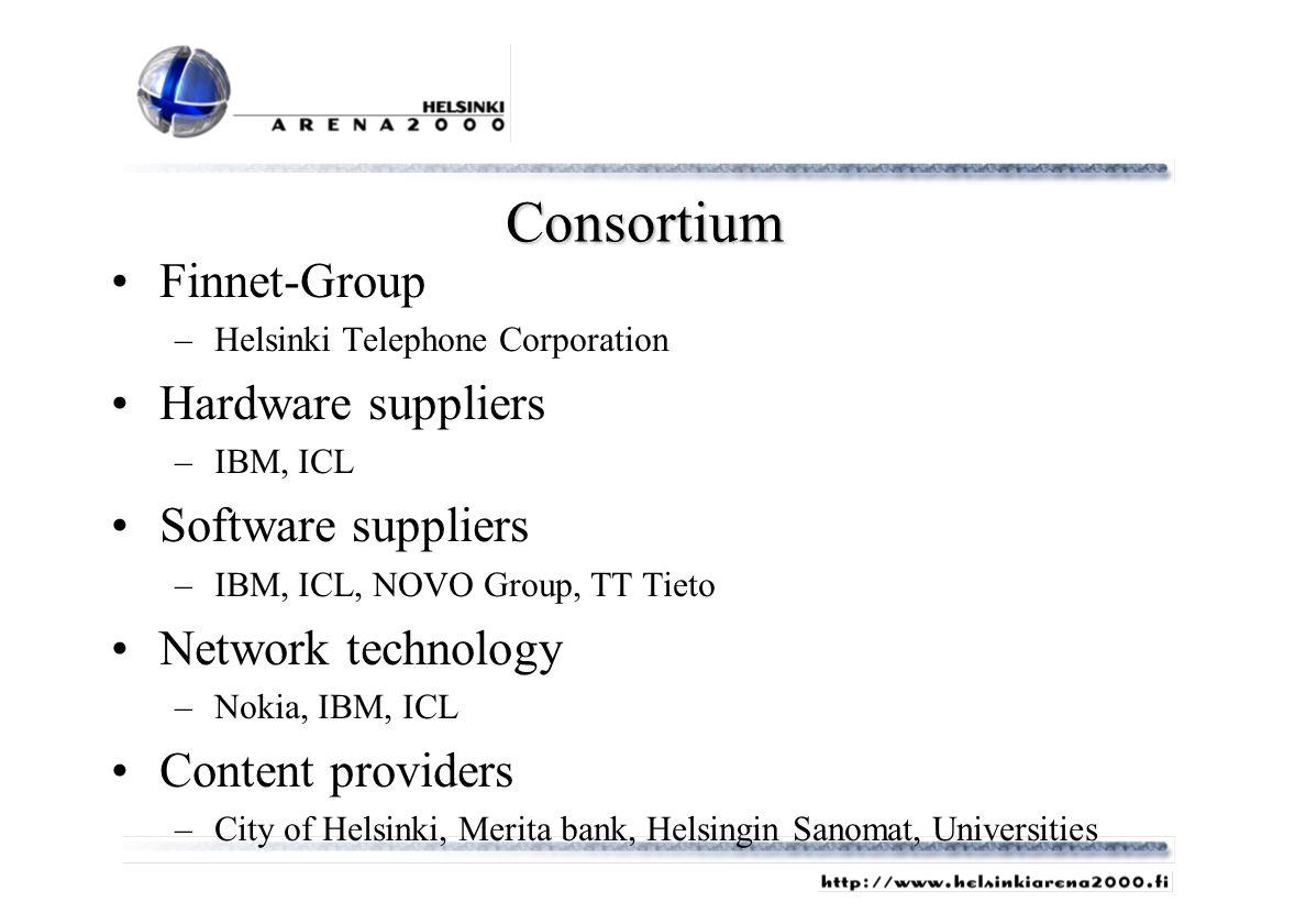 Consortium Finnet-Group –Helsinki Telephone Corporation Hardware suppliers –IBM, ICL Software suppliers –IBM, ICL, NOVO Group, TT Tieto Network technology –Nokia, IBM, ICL Content providers –City of Helsinki, Merita bank, Helsingin Sanomat, Universities