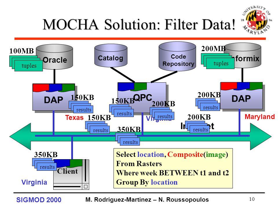 SIGMOD 2000 M. Rodriguez-Martinez – N. Roussopoulos 10 MOCHA Solution: Filter Data.