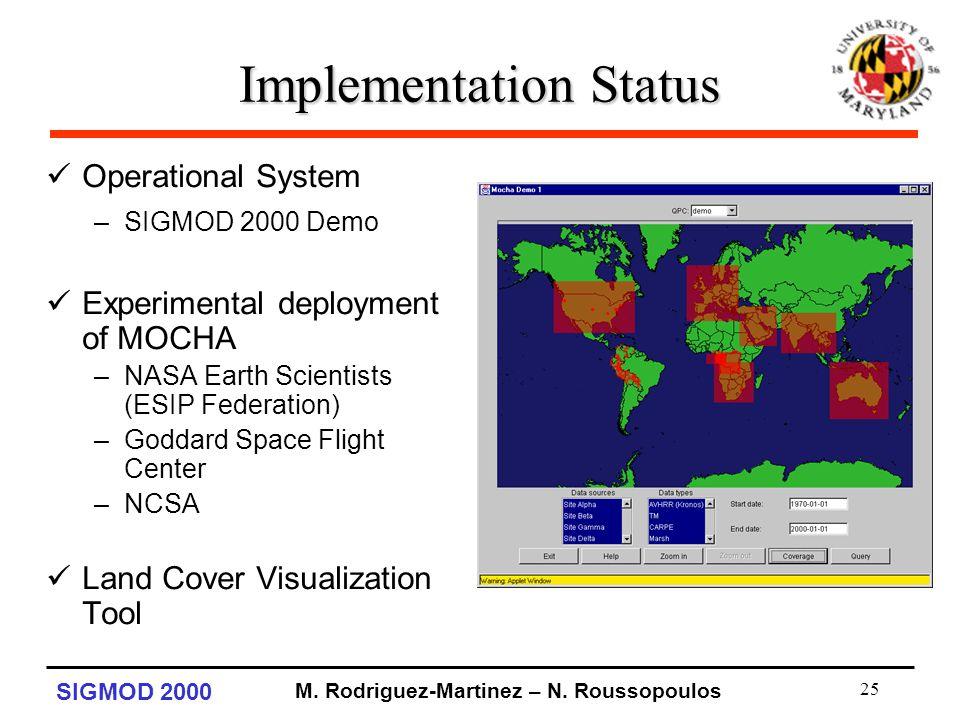 SIGMOD 2000 M. Rodriguez-Martinez – N.