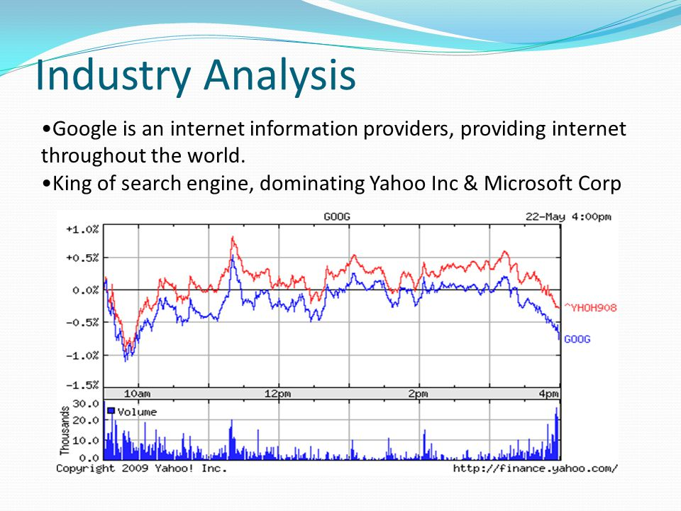 Industry Analysis Google is an internet information providers, providing internet throughout the world. King of search engine, dominating Yahoo Inc &