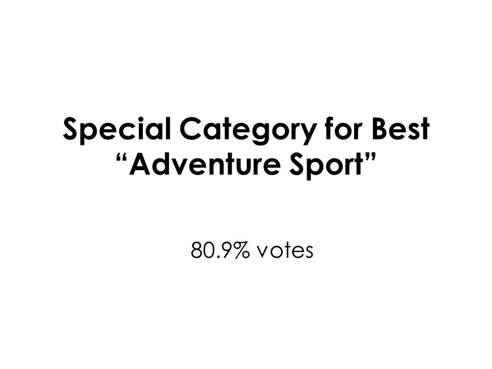 Special Category for Best Adventure Sport 80.9% votes