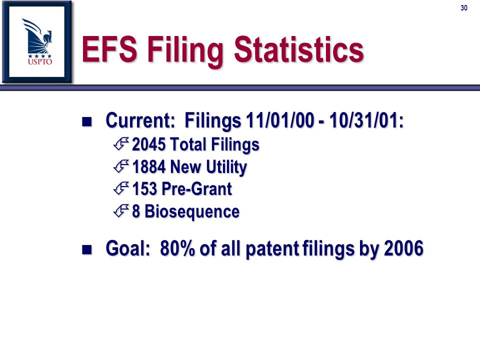 30 EFS Filing Statistics n Current: Filings 11/01/00 - 10/31/01: É 2045 Total Filings É 1884 New Utility É 153 Pre-Grant É 8 Biosequence n Goal: 80% of all patent filings by 2006