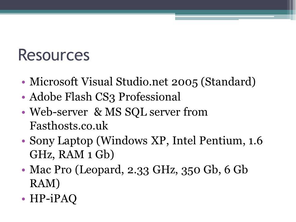 Resources Microsoft Visual Studio.net 2005 (Standard) Adobe Flash CS3 Professional Web-server & MS SQL server from Fasthosts.co.uk Sony Laptop (Windows XP, Intel Pentium, 1.6 GHz, RAM 1 Gb) Mac Pro (Leopard, 2.33 GHz, 350 Gb, 6 Gb RAM) HP-iPAQ