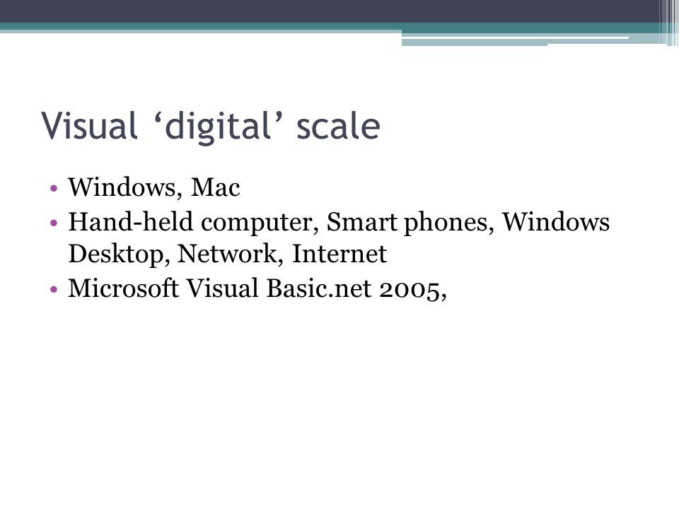 Visual digital scale Windows, Mac Hand-held computer, Smart phones, Windows Desktop, Network, Internet Microsoft Visual Basic.net 2005,