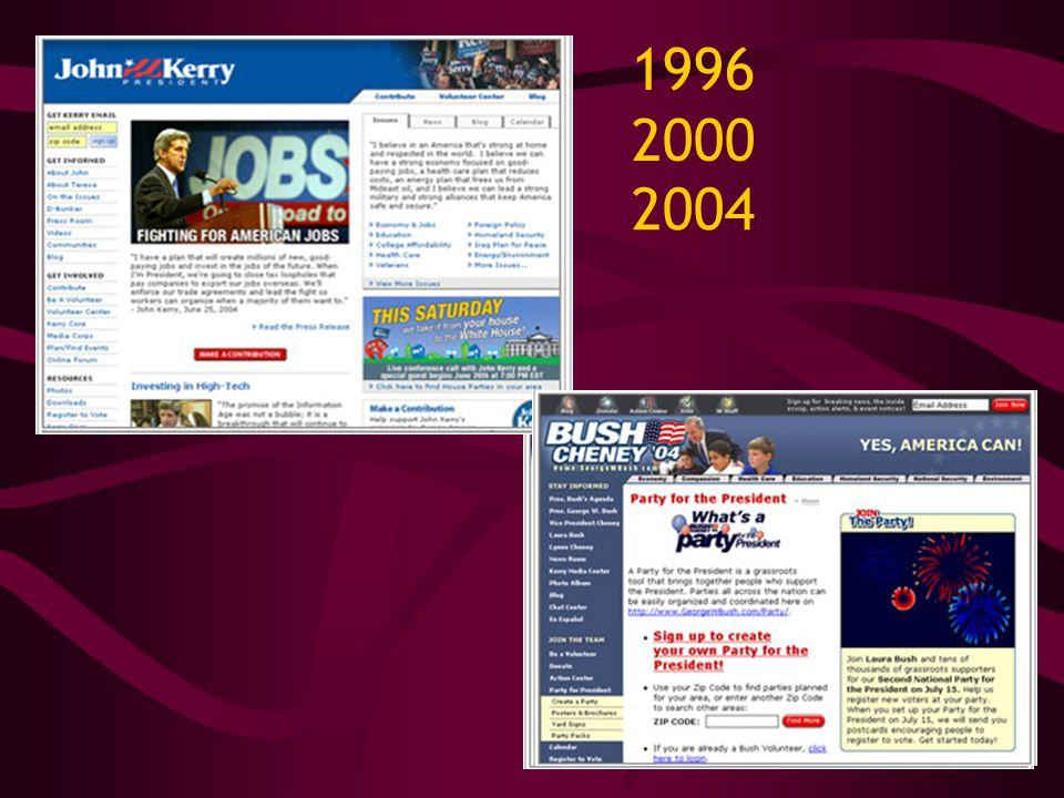 1996 2000 2004
