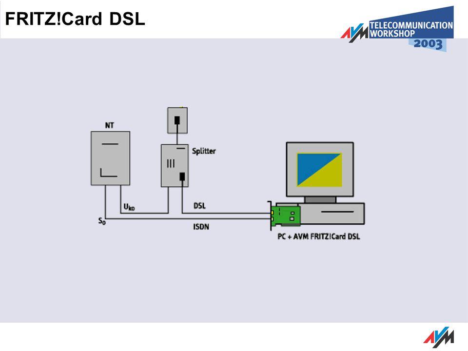 FRITZ!Card DSL