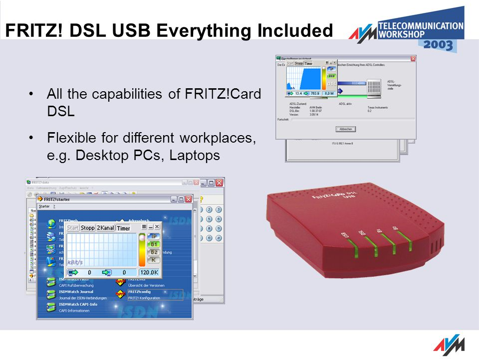 All the capabilities of FRITZ!Card DSL Flexible for different workplaces, e.g. Desktop PCs, Laptops FRITZ! DSL USB Everything Included