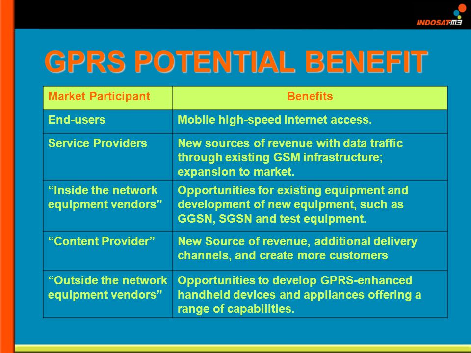 GPRS POTENTIAL BENEFIT Market ParticipantBenefits End-usersMobile high-speed Internet access. Service ProvidersNew sources of revenue with data traffi