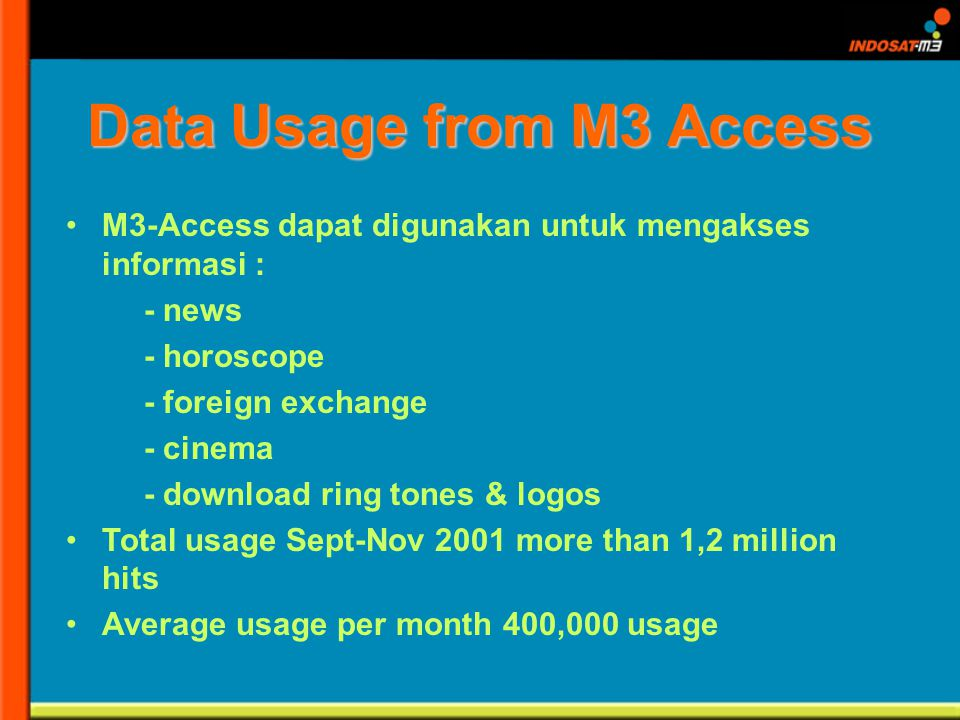 Data Usage from M3 Access M3-Access dapat digunakan untuk mengakses informasi : - news - horoscope - foreign exchange - cinema - download ring tones &