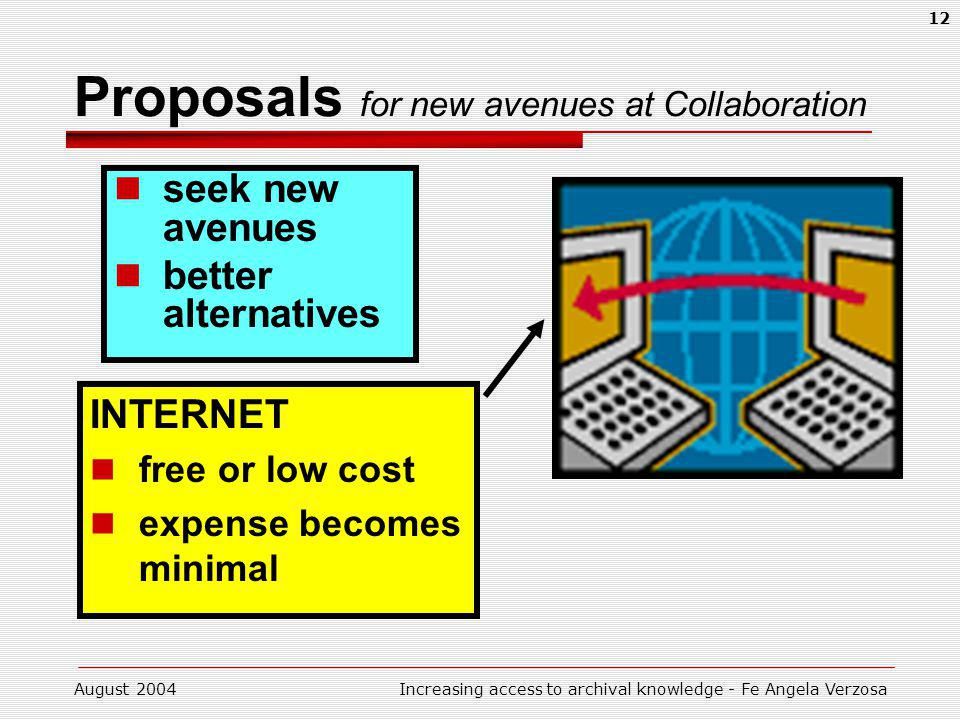 August 2004Increasing access to archival knowledge - Fe Angela Verzosa 12 Proposals for new avenues at Collaboration seek new avenues better alternatives INTERNET free or low cost expense becomes minimal