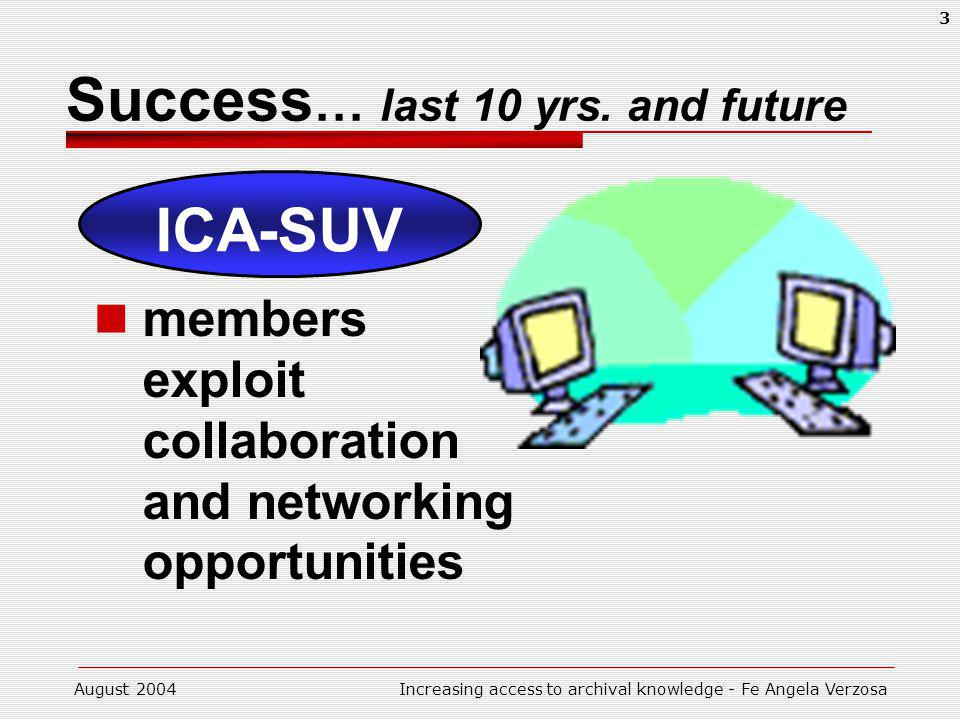 August 2004Increasing access to archival knowledge - Fe Angela Verzosa 3 Success … last 10 yrs. and future members exploit collaboration and networkin