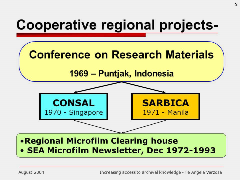 August 2004Increasing access to archival knowledge - Fe Angela Verzosa 5 Cooperative regional projects- Conference on Research Materials 1969 – Puntja