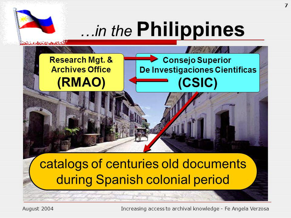 August 2004Increasing access to archival knowledge - Fe Angela Verzosa 7 …in the Philippines Research Mgt.