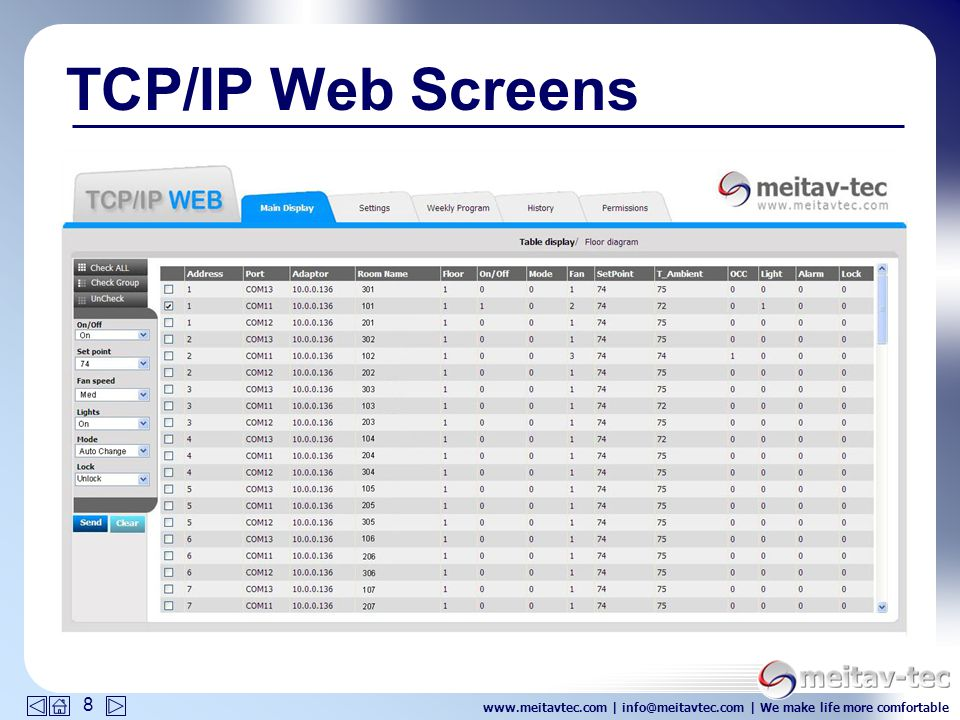 www.meitavtec.com | info@meitavtec.com | We make life more comfortable 8 TCP/IP Web Screens