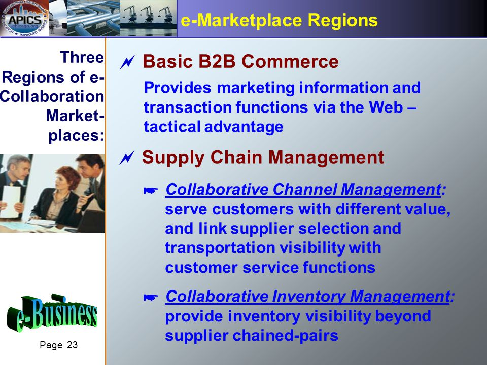 Page 23 Three Regions of e- Collaboration Market- places: e-Marketplace Regions Basic B2B Commerce Provides marketing information and transaction functions via the Web – tactical advantage Supply Chain Management Collaborative Channel Management: serve customers with different value, and link supplier selection and transportation visibility with customer service functions Collaborative Inventory Management: provide inventory visibility beyond supplier chained-pairs