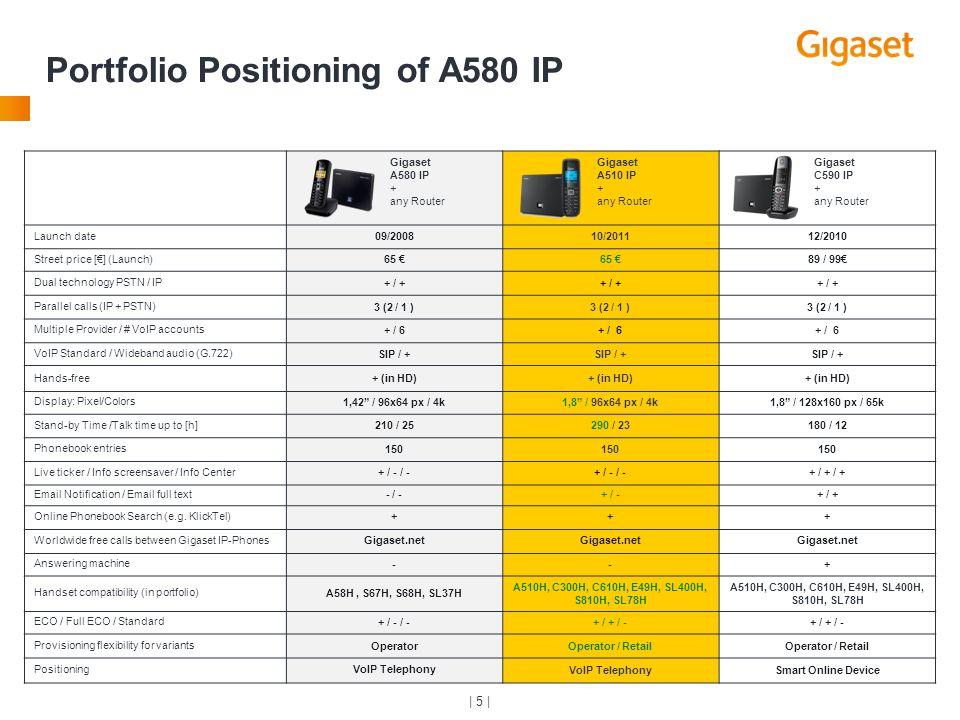 | 5 | Gigaset A580 IP + any Router Gigaset A510 IP + any Router Gigaset C590 IP + any Router Launch date09/200810/201112/2010 Street price [] (Launch)