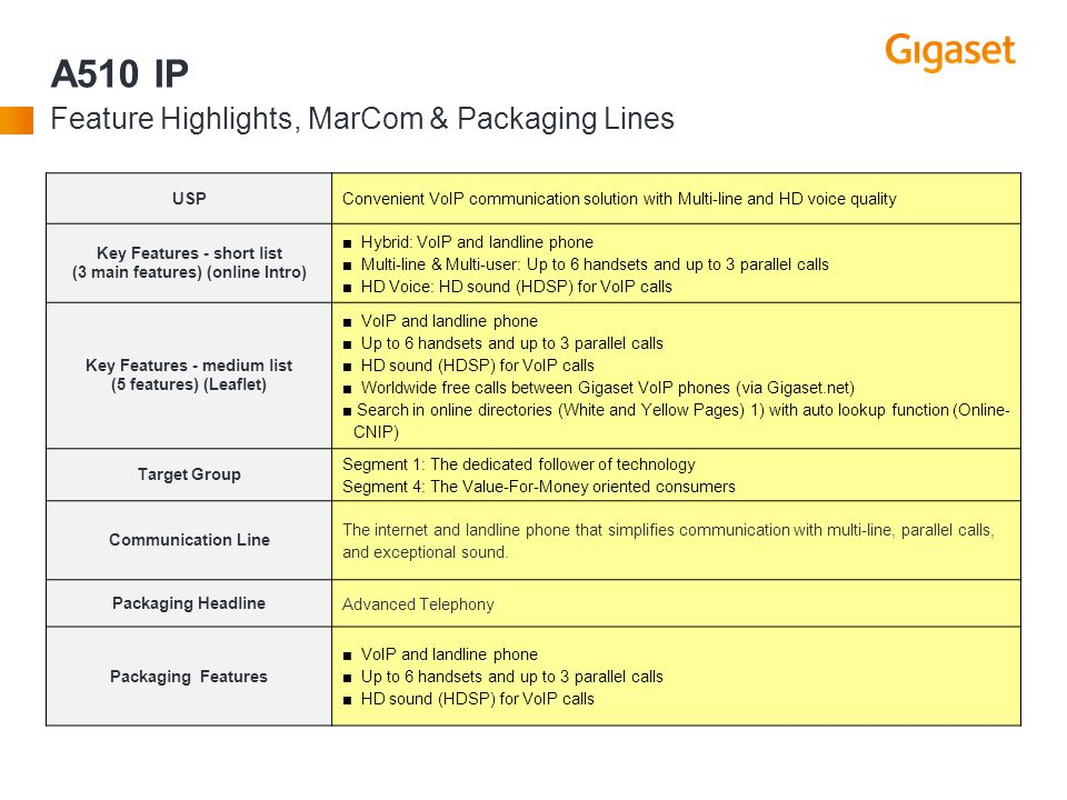 A510 IP Feature Highlights, MarCom & Packaging Lines USP Convenient VoIP communication solution with Multi-line and HD voice quality Key Features - sh