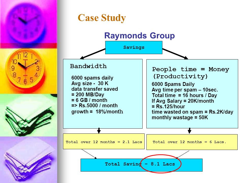 Case Study Raymonds Group Savings Bandwidth People time = Money (Productivity) 6000 spams daily Avg size - 30 K data transfer saved = 200 MB/Day = 6 GB / month => Rs.5000 / month growth = 18%/mont h 6000 Spams Daily Avg time per spam – 10sec.