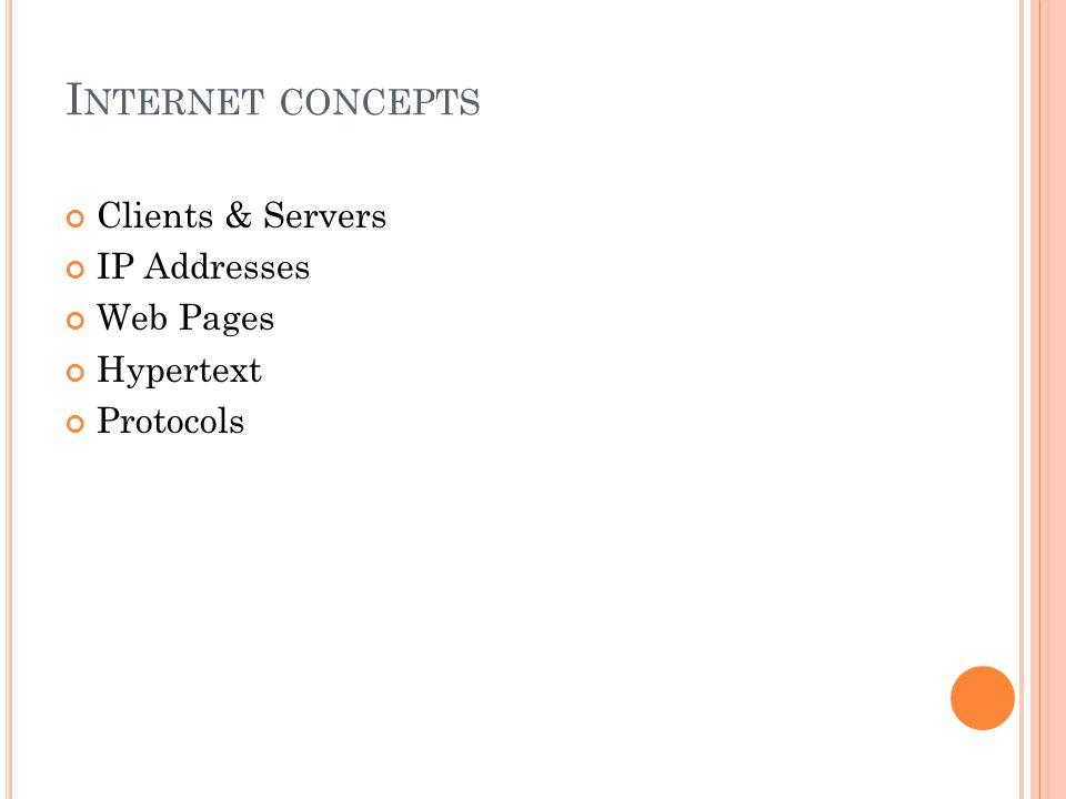 I NTERNET CONCEPTS Clients & Servers IP Addresses Web Pages Hypertext Protocols
