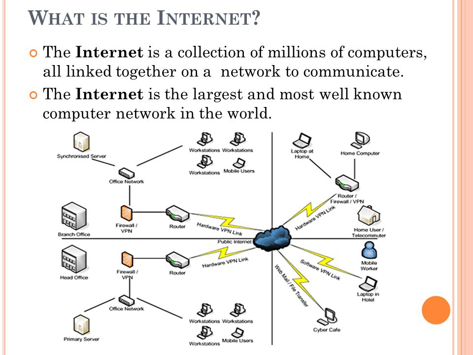 INTRODUCTION Home computer links to internet through: Phone Wi-Fi Wireless DSL Modem ISP (internet service provider) o In business computers have (NIC) Network Interface Card LAN (local area network) High speed ISP = 1.5 mb/s while normal phone = 30 – 50 kb/s largest ISP connect through Fiber (undersea, satellite)