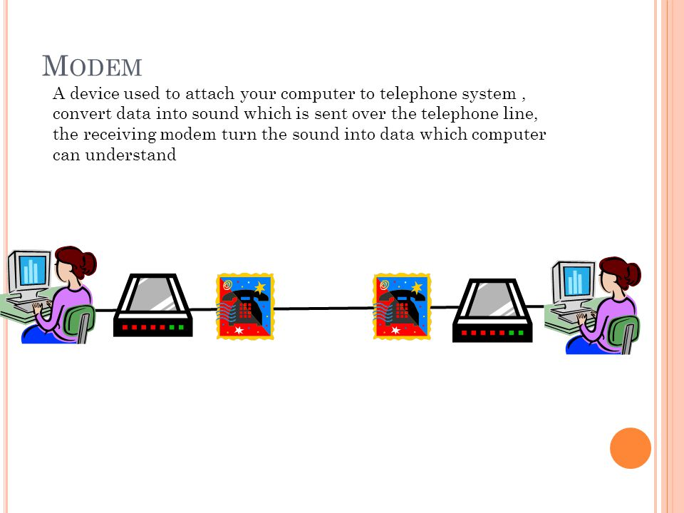 M ODEM A device used to attach your computer to telephone system, convert data into sound which is sent over the telephone line, the receiving modem t