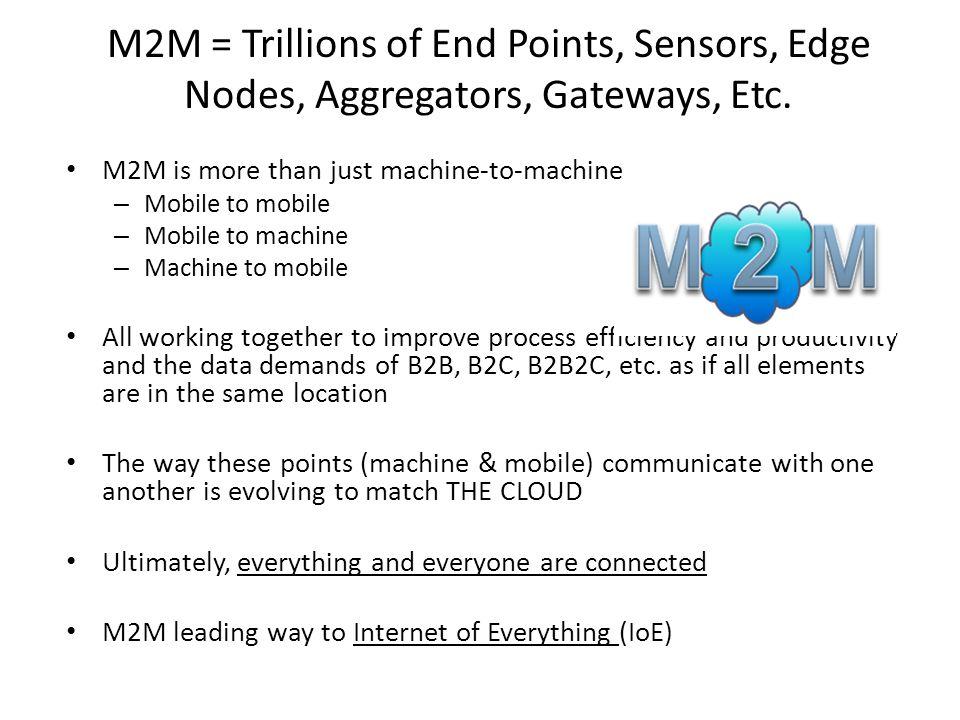 M2M = Trillions of End Points, Sensors, Edge Nodes, Aggregators, Gateways, Etc.