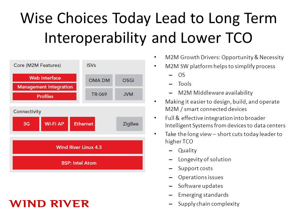 Wise Choices Today Lead to Long Term Interoperability and Lower TCO M2M Growth Drivers: Opportunity & Necessity M2M SW platform helps to simplify process – OS – Tools – M2M Middleware availability Making it easier to design, build, and operate M2M / smart connected devices Full & effective integration into broader Intelligent Systems from devices to data centers Take the long view – short cuts today leader to higher TCO – Quality – Longevity of solution – Support costs – Operations issues – Software updates – Emerging standards – Supply chain complexity